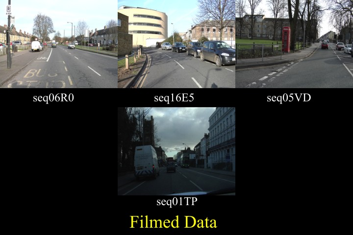 Object Recognition in Video Dataset