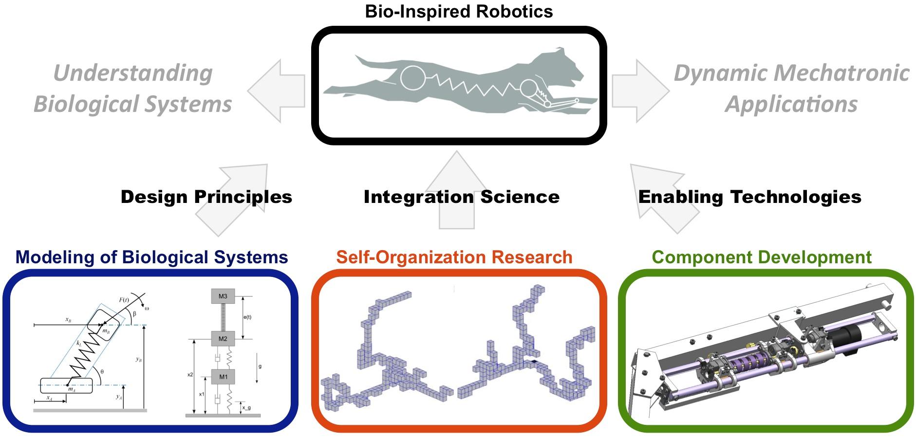 Researches intelligent robotics amp mechatronic system laboratory - Researches Intelligent Robotics Amp Mechatronic System Laboratory 16